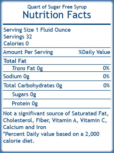 Calories In A Sugar Cone